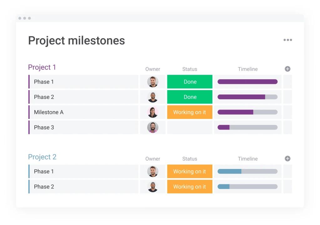Image of monday.com's project milestones template