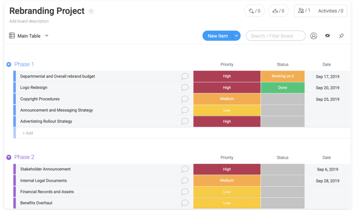 Screenshot of monday.com's rebranding project template that's using the priority column