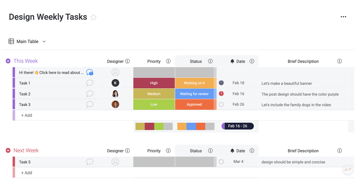Image of monday.com's design weekly tasks template