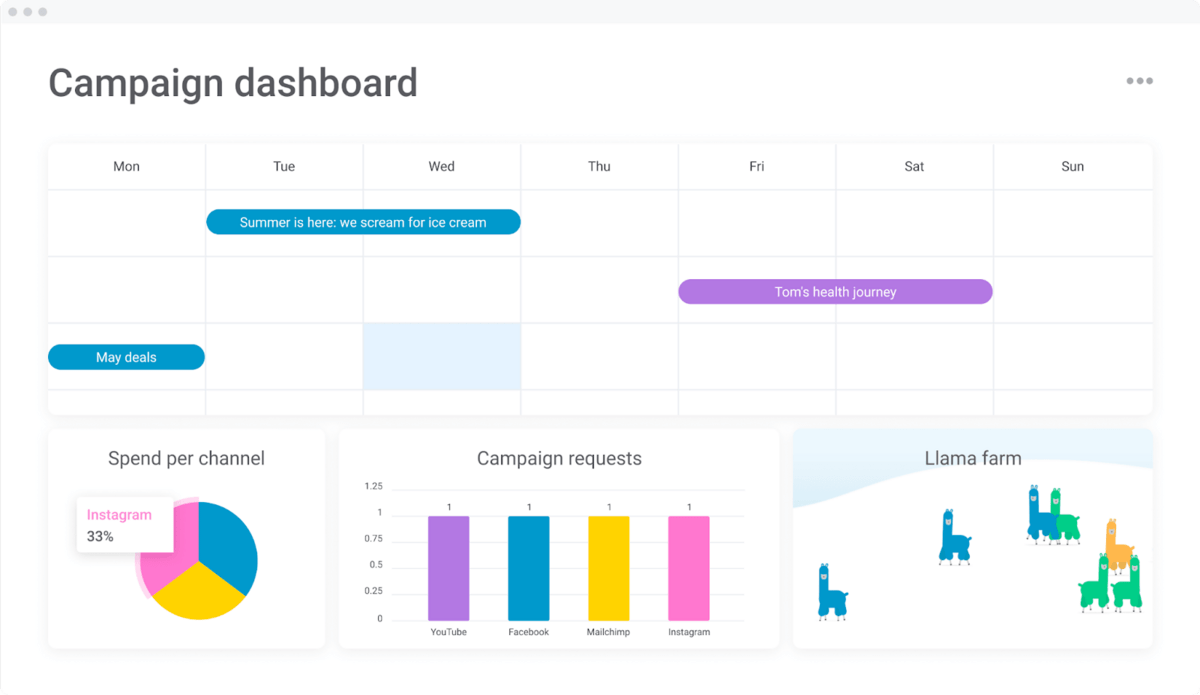 monday.com powerful campaign planning template