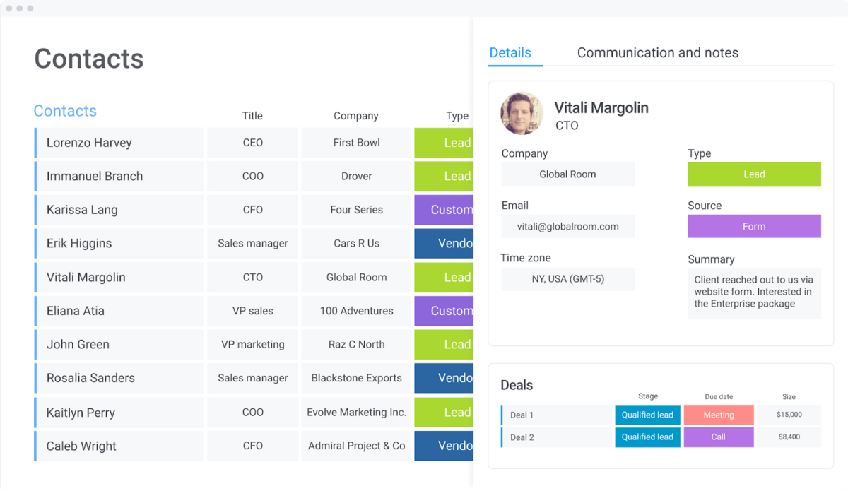 monday.com contacts template