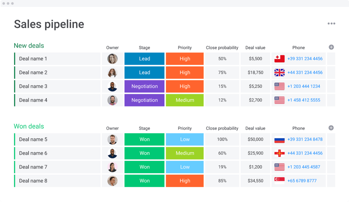 Image of monday.com's sales pipeline template
