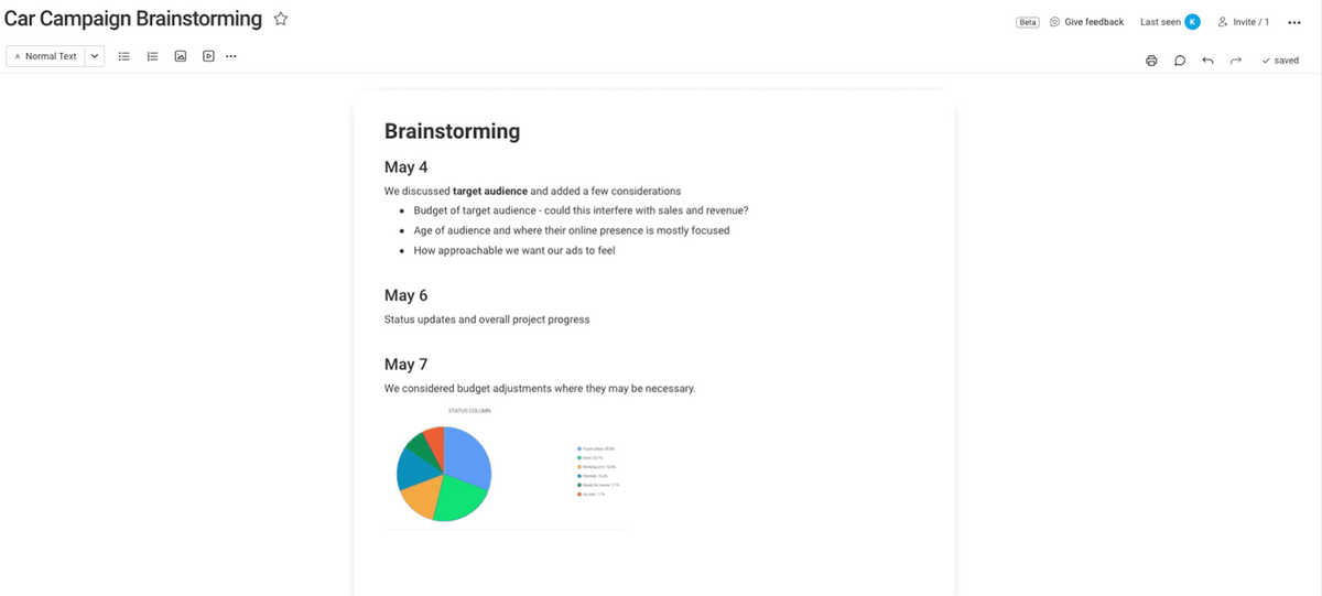 Image of monday.com's document outlining notes from a car campaign brainstorm