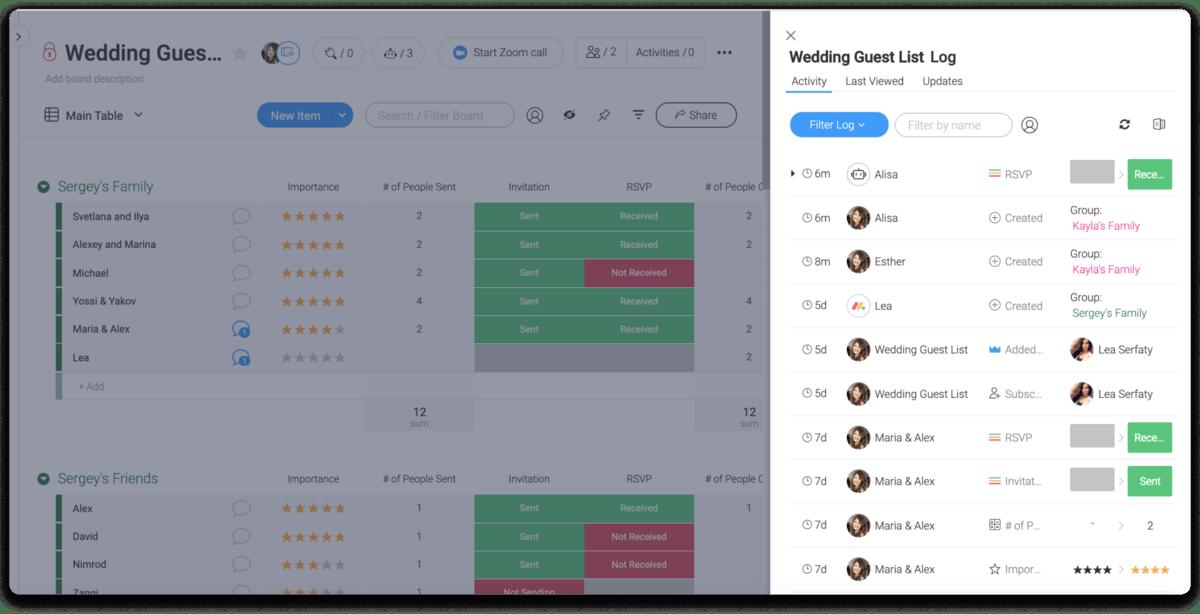 monday.com's activity log for a wedding guest plan