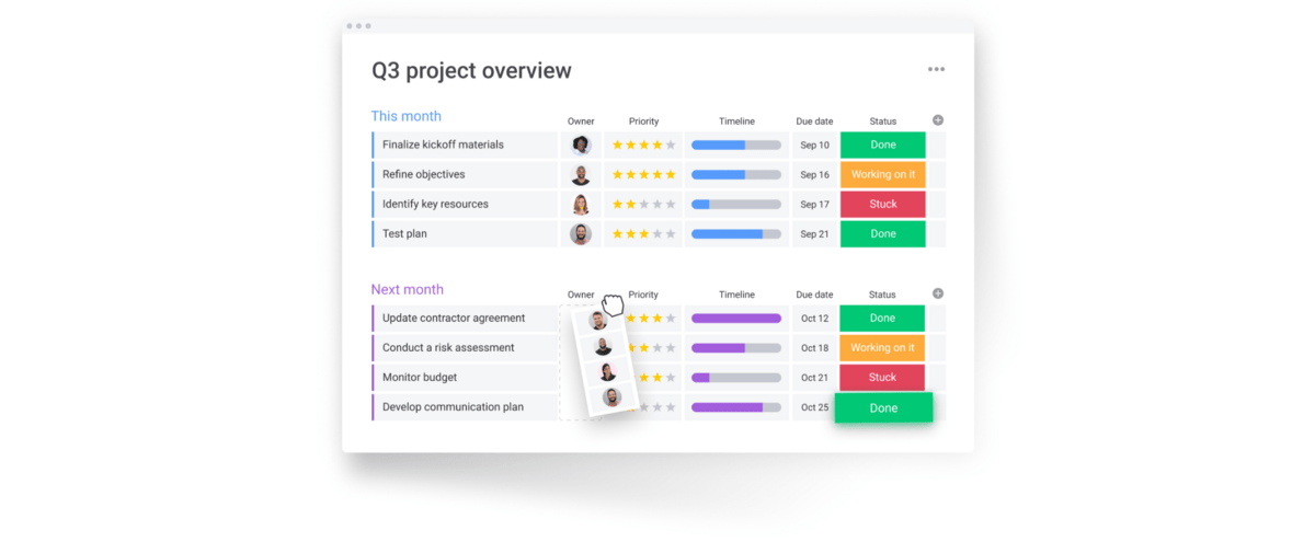 Image of monday.com's project overview with the user dragging the owner column
