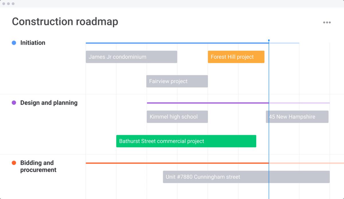 monday.com's construction roadmap as a Gantt chart
